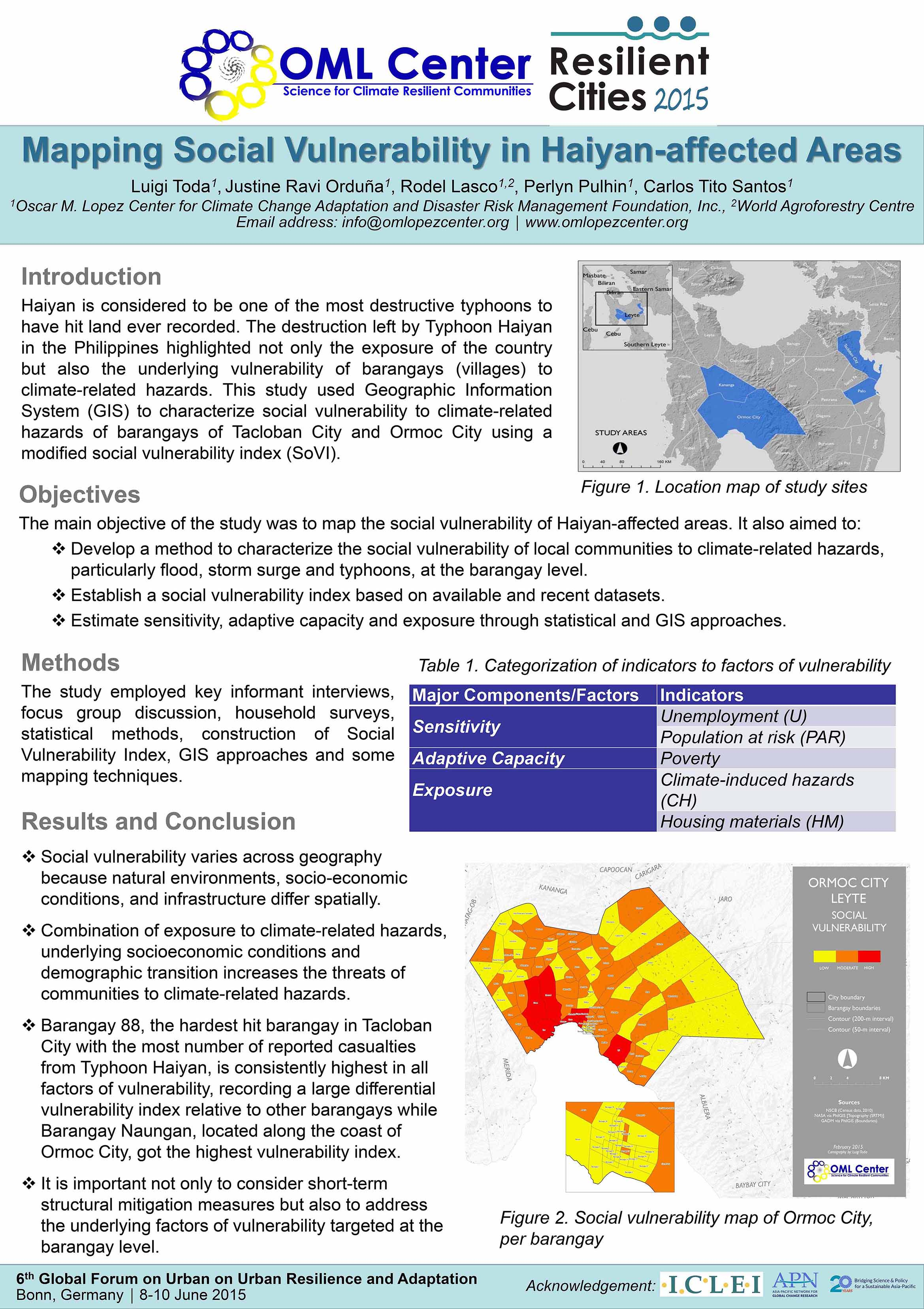 infographic-mapping-social-vulnerability-in-haiyan-affected-areas